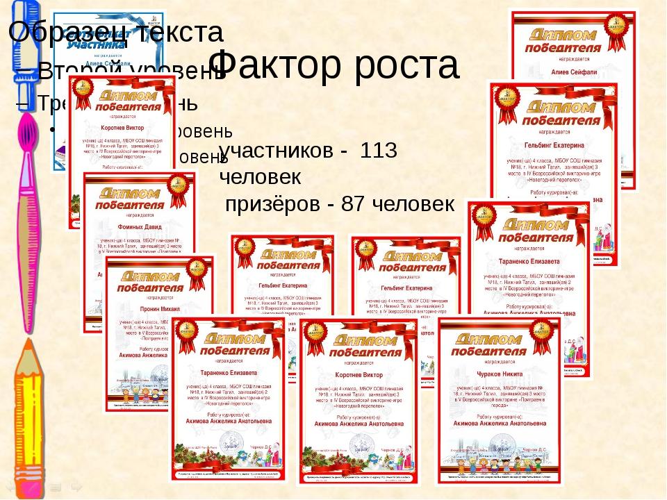 Фактор роста участников - 113 человек призёров - 87 человек