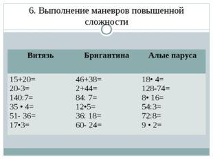 6. Выполнение маневров повышенной сложности ВитязьБригантинаАлые паруса 15+