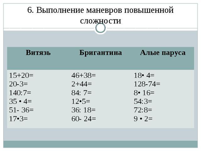 6. Выполнение маневров повышенной сложности ВитязьБригантинаАлые паруса 15+...
