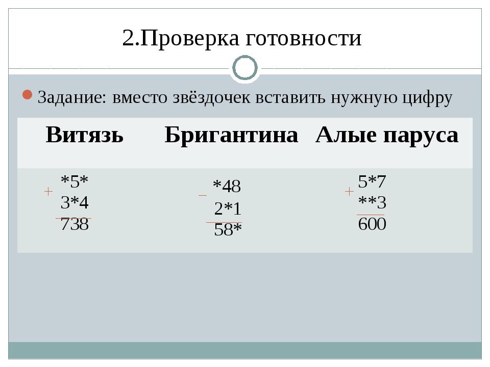 2.Проверка готовности Задание: вместо звёздочек вставить нужную цифру Витязь...