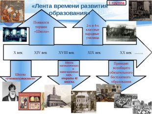 X век XIV век XVIII век XIX век XX век ……. Школы «учения книжного» Принцип в