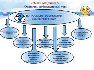 «Пожелай успеха!» Оценочно-рефлексивный этап ВОПРОСЫ ДЛЯ ОБСУЖДЕНИЯ В ХОДЕ РЕ