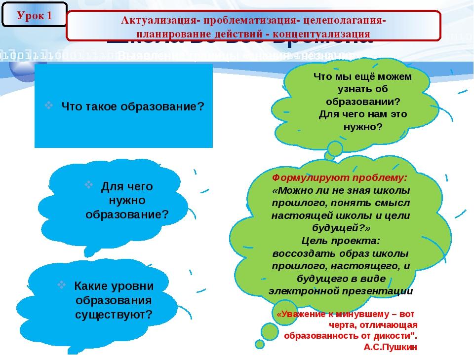 Школа во все времена Урок 1 Что такое образование? Для чего нужно образование...
