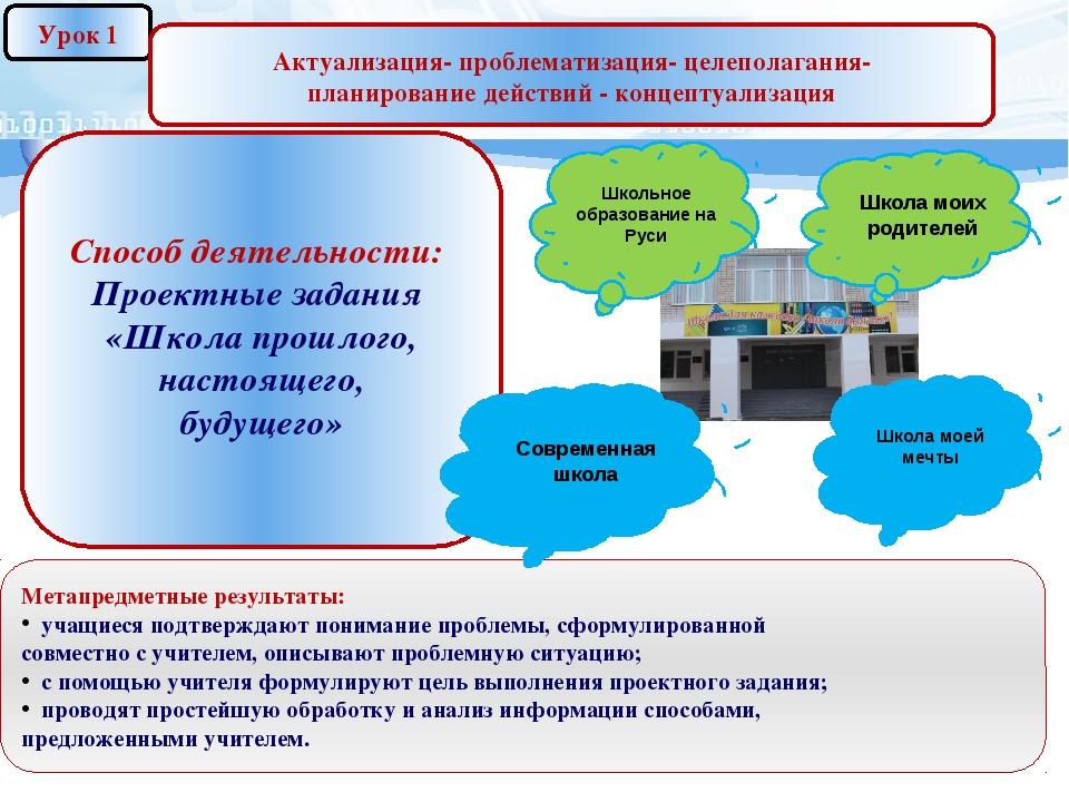 Способ деятельности: Проектные задания «Школа прошлого, настоящего, будущего...