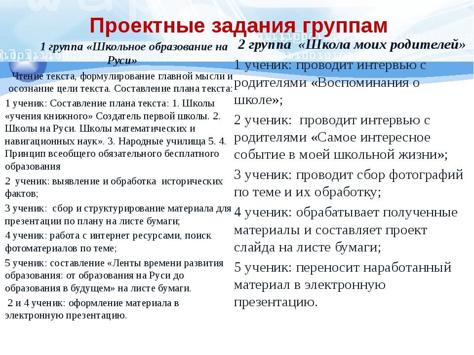 Проектные задания группам 1 группа «Школьное образование на Руси» Чтение тек...