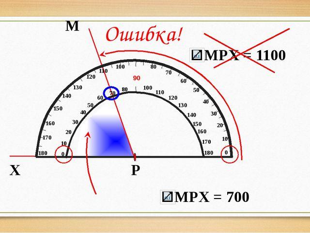 М X Р Ошибка! 10 20 50 60 70 80 90 100 110 120 130 140 150 160 170 180 180 1...