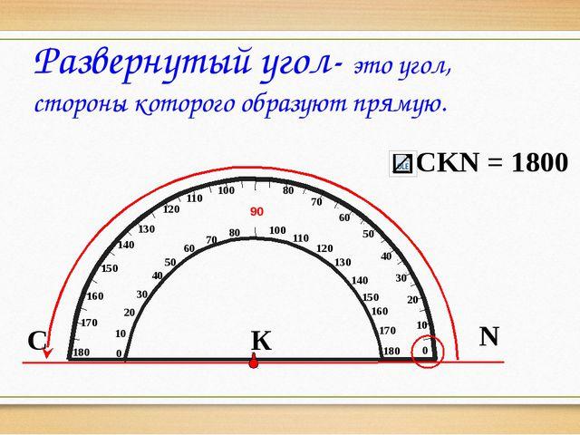 С N К Развернутый угол- это угол, стороны которого образуют прямую. 10 20 50...