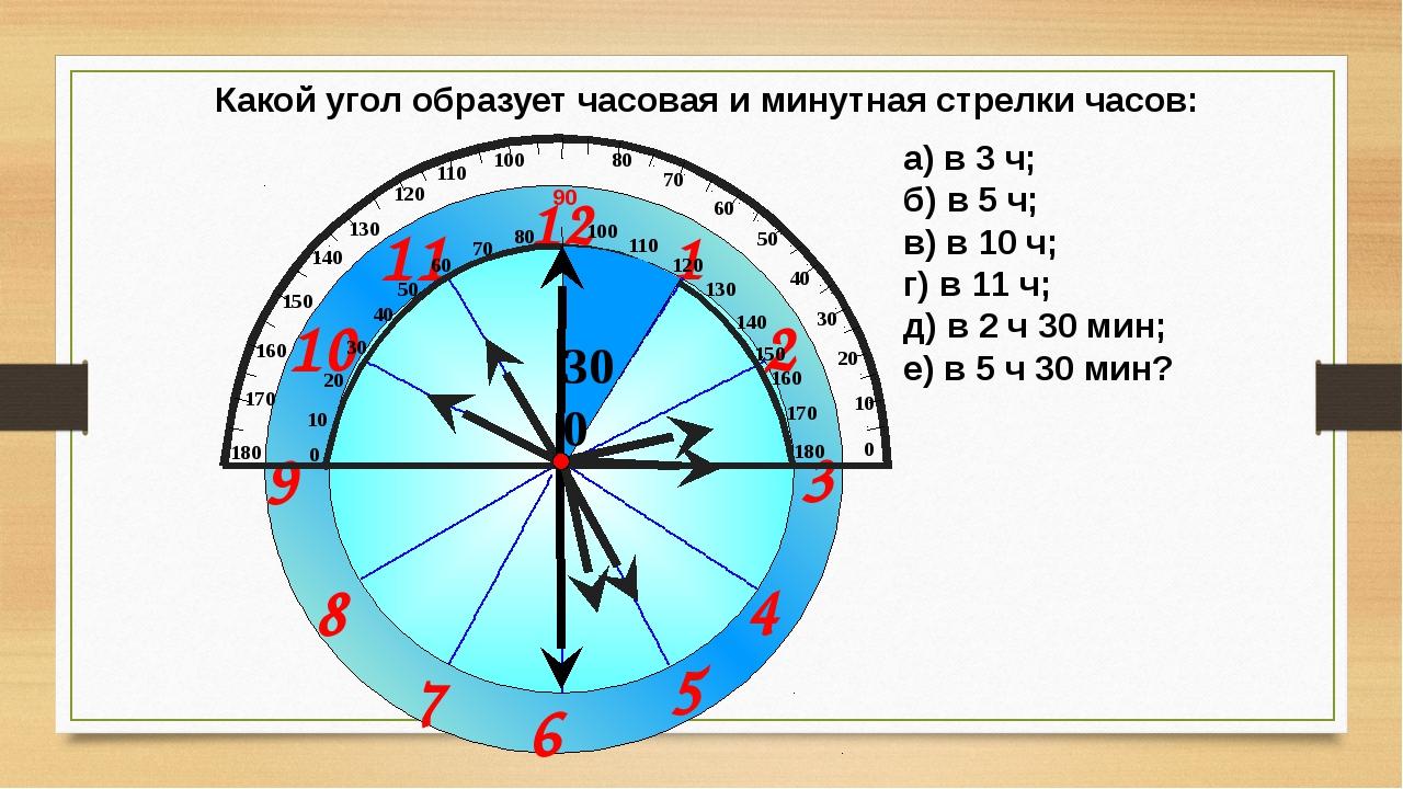 1 2 3 9 6 12 11 10 8 7 4 5 Какой угол образует часовая и минутная стрелки ча...