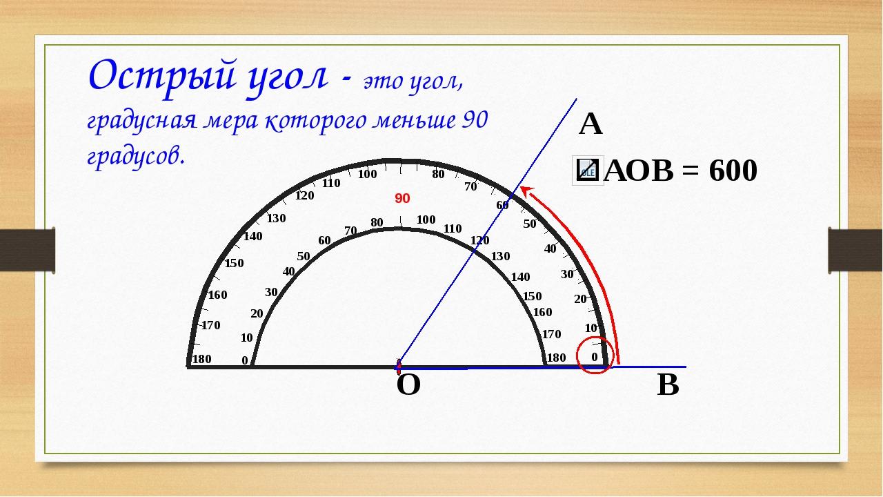 Острый угол - это угол, градусная мера которого меньше 90 градусов. 10 20 50...