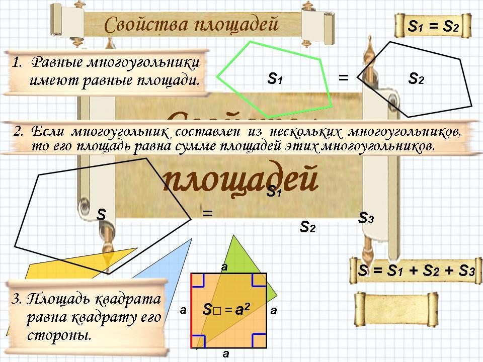 http://festival.1september.ru/articles/586327/presentation/06.JPG