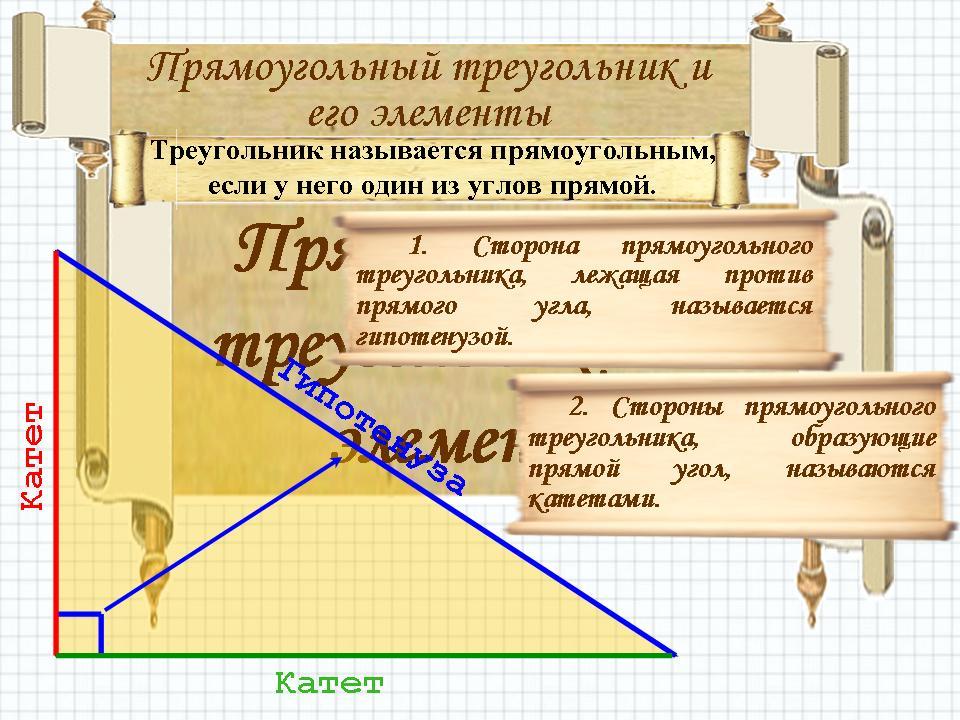 http://festival.1september.ru/articles/586327/presentation/02.JPG