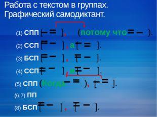(1) СПП [ ], (потому что ). (2) ССП [ ] , а [ ]. (3) БСП [ ] , [ ]. (4) ССП