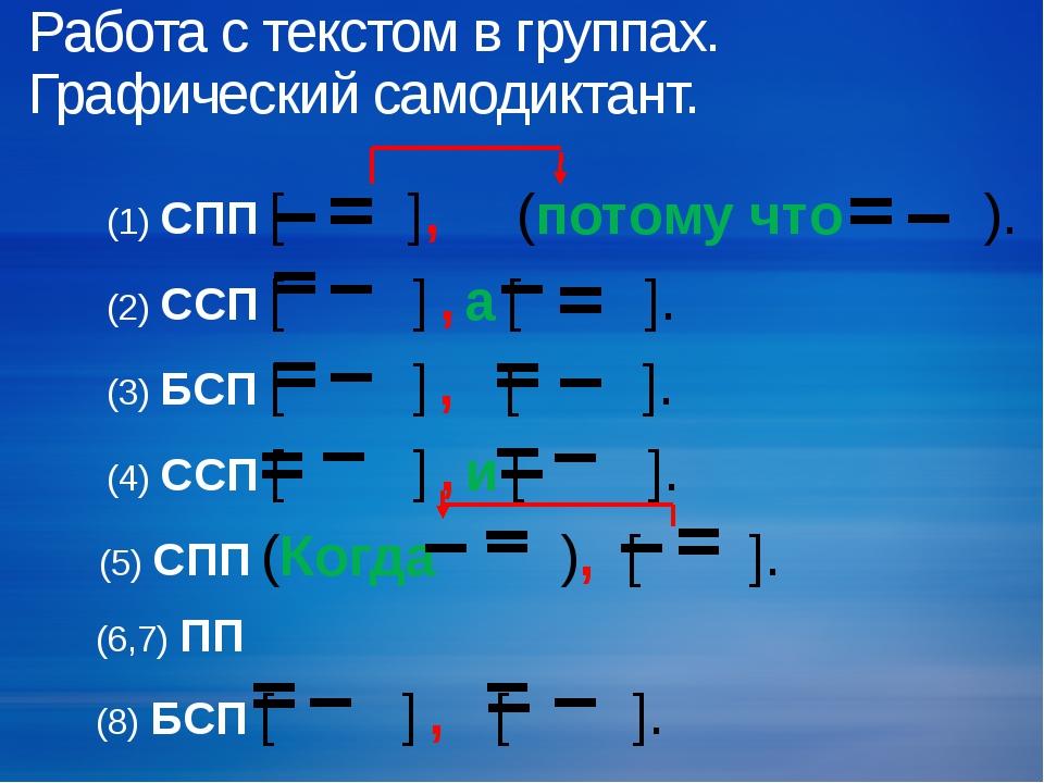 (1) СПП [ ], (потому что ). (2) ССП [ ] , а [ ]. (3) БСП [ ] , [ ]. (4) ССП...