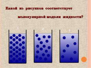 Какой из рисунков соответствует молекулярной модели жидкости?