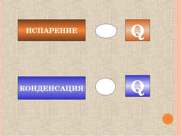 ИСПАРЕНИЕ КОНДЕНСАЦИЯ Q Q ? ?