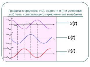 Графики координаты x(t), скорости υ(t) и ускорения a(t) тела, совершающего