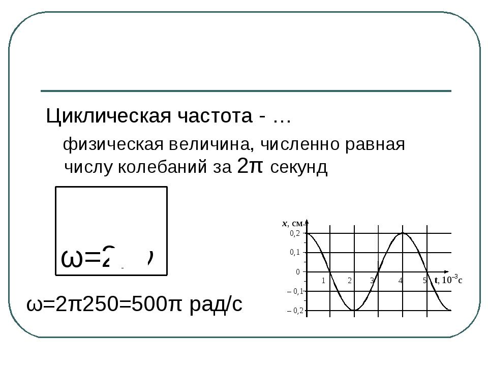 Циклическая частота - … физическая величина, численно равная числу колебаний...