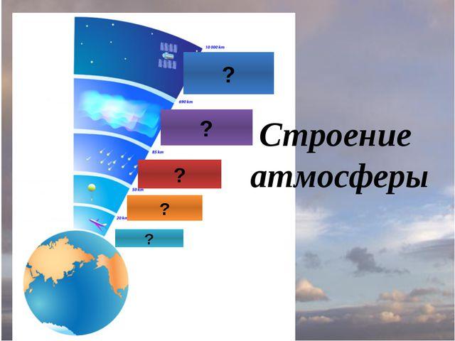 Строение атмосферы ? ? ? ? ?