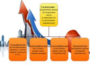 Сегментация – (разделение рынка на отдельные части в зависимости от различных