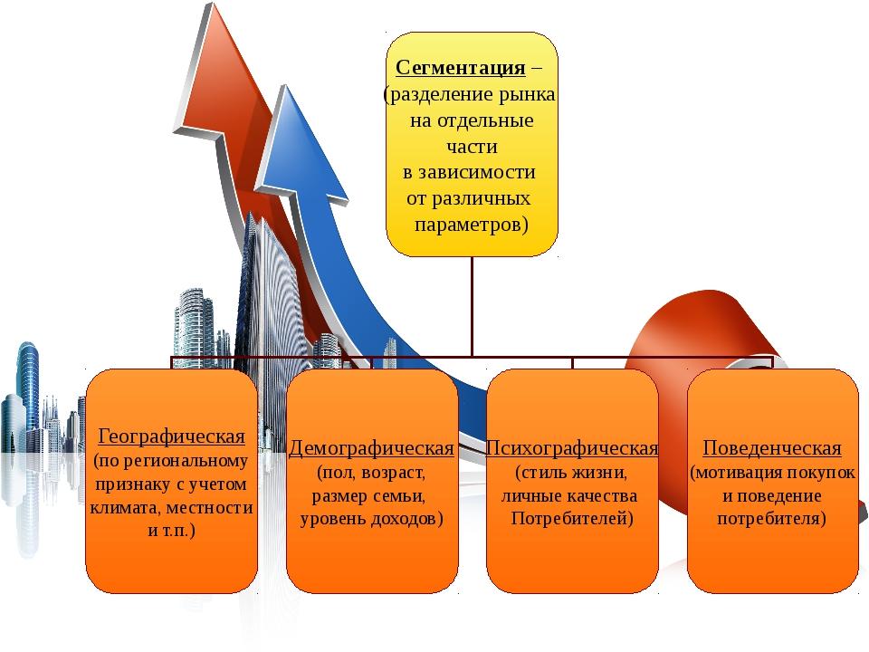 Сегментация – (разделение рынка на отдельные части в зависимости от различных...