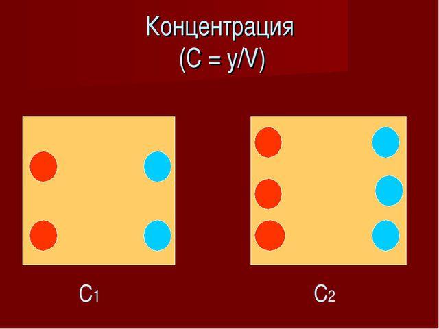 Концентрация (С = y/V) С1 С2