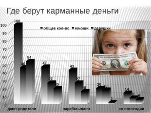 Где берут карманные деньги