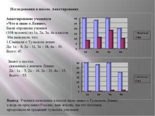 Исследования в школе. Анкетирование Анкетирование учащихся «Что я знаю о Левш