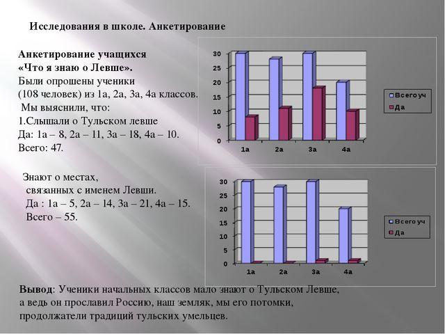 Исследования в школе. Анкетирование Анкетирование учащихся «Что я знаю о Левш...