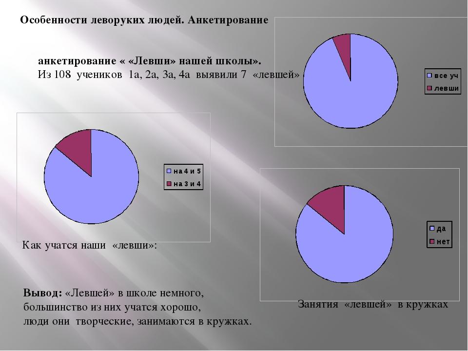Особенности леворуких людей. Анкетирование анкетирование « «Левши» нашей школ...