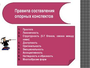 Простота Лаконичность Структурность (5-7 блоков, связки между ними) Доступно