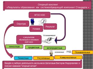 Введён в учебную деятельность школьников Шаталовым Виктором Федоровичем и по