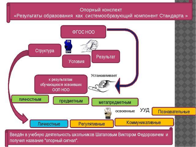 Введён в учебную деятельность школьников Шаталовым Виктором Федоровичем и по...