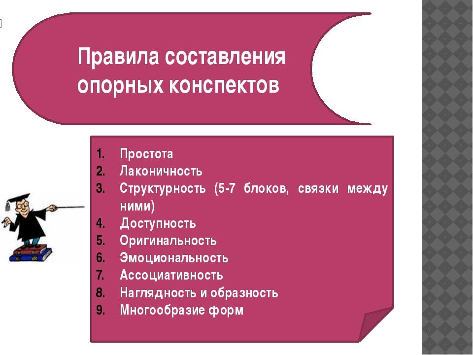 Простота Лаконичность Структурность (5-7 блоков, связки между ними) Доступно...