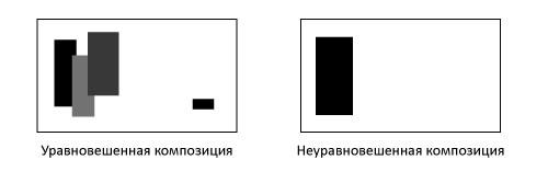 равновесие асимметрия Законы композиции