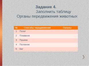 Задание 4. Заполнить таблицу Органы передвижения животных № Способы передвиже
