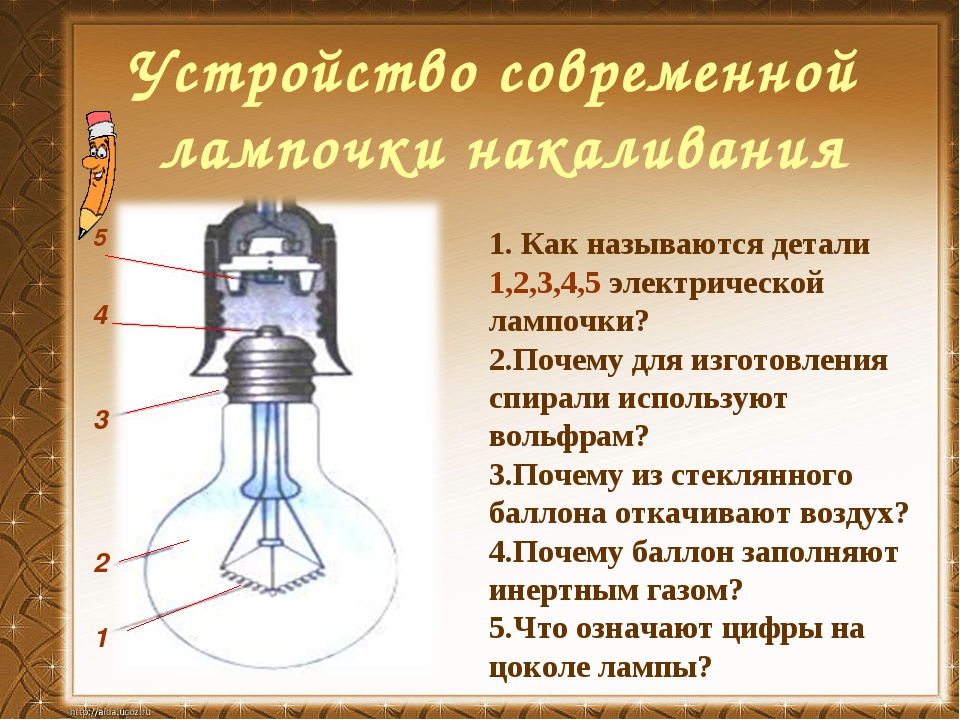 Устройство современной лампочки накаливания 1. Как называются детали 1,2,3,4,...
