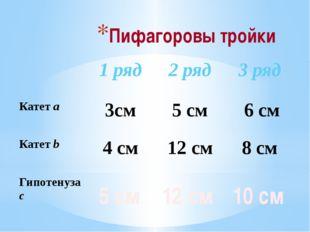 Пифагоровы тройки  5 см 12 см 10 см 1 ряд 2 ряд 3 ряд Катетa 3см 5 см 6 см К