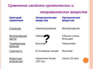 Сравнение свойств органических и неорганических веществ ? СтроениеНемолекуля