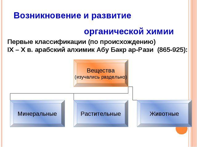 Возникновение и развитие органической химии Первые классификации (по происхож...