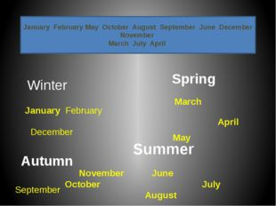 January February May October August September June December November March Ju
