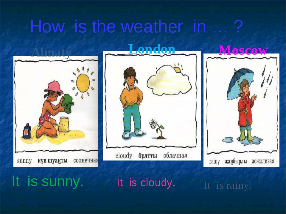 How is the weather in … ? It is sunny. It is cloudy. It is rainy. Almaty Lond...