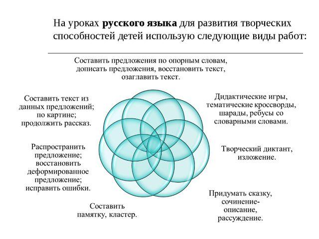 На уроках русского языка для развития творческих способностей детей использую...