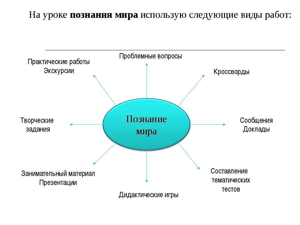 На уроке познания мира использую следующие виды работ: Кроссворды Сообщения Д...