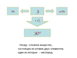 Оксид - сложное вещество,       Оксид - сложное вещество,     состоящее из