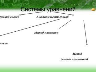 Системы уравнений Графический способ Аналитический способ  Метод сложения Ме