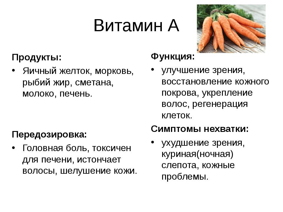 Витамин А Продукты: Яичный желток, морковь, рыбий жир, сметана, молоко, печен...