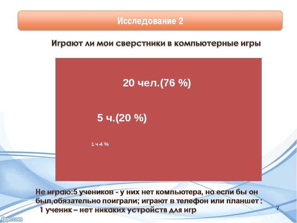 73,5 % 26,5 % 5 ч.(20 %) 20 чел.(76 %) 1 ч-4 % *