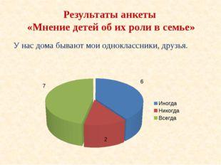 Результаты анкеты «Мнение детей об их роли в семье» У нас дома бывают мои одн