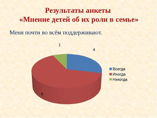 Результаты анкеты «Мнение детей об их роли в семье» Меня почти во всём поддер...