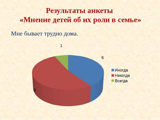 Результаты анкеты «Мнение детей об их роли в семье» Мне бывает трудно дома.